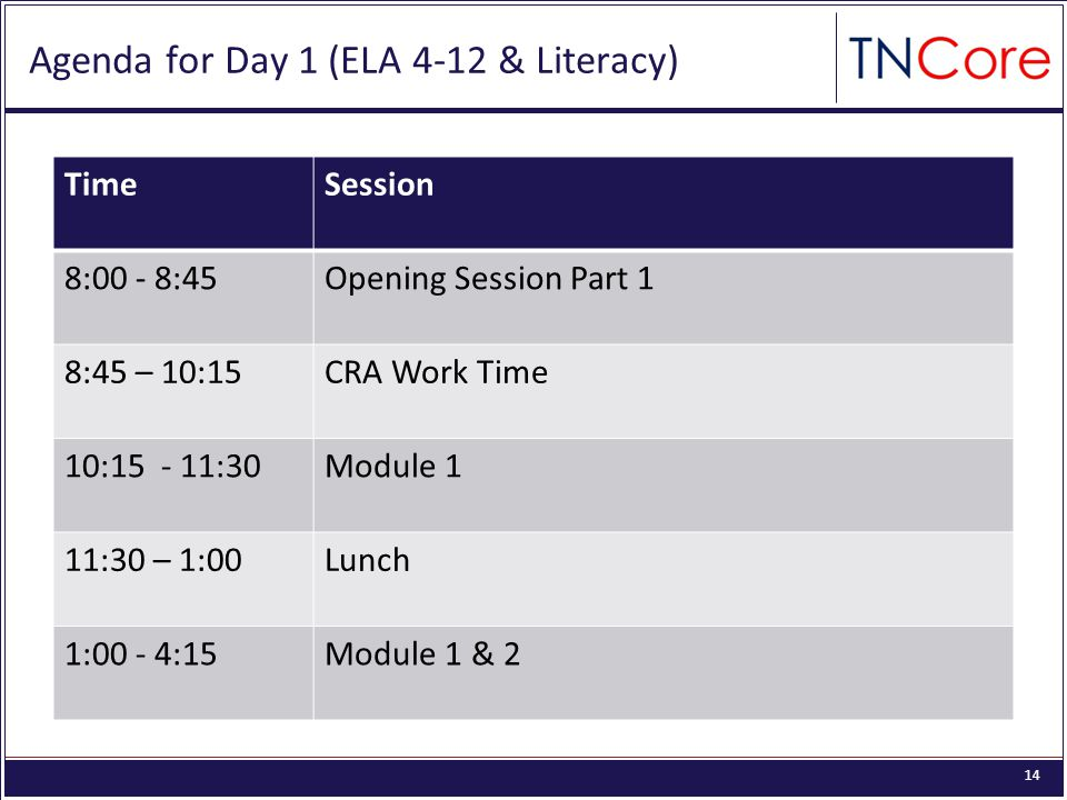 14 Agenda for Day 1 (ELA 4-12 & Literacy) TimeSession 8:00 - 8:45Opening Session Part 1 8:45 – 10:15CRA Work Time 10: :30Module 1 11:30 – 1:00Lunch 1:00 - 4:15Module 1 & 2