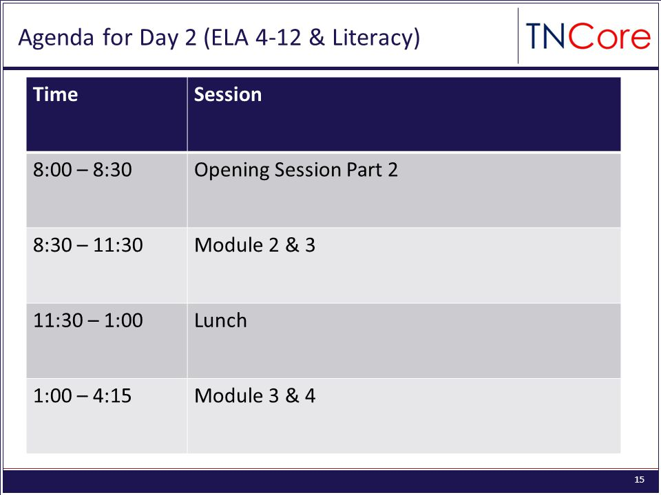 15 Agenda for Day 2 (ELA 4-12 & Literacy) TimeSession 8:00 – 8:30Opening Session Part 2 8:30 – 11:30Module 2 & 3 11:30 – 1:00Lunch 1:00 – 4:15Module 3 & 4