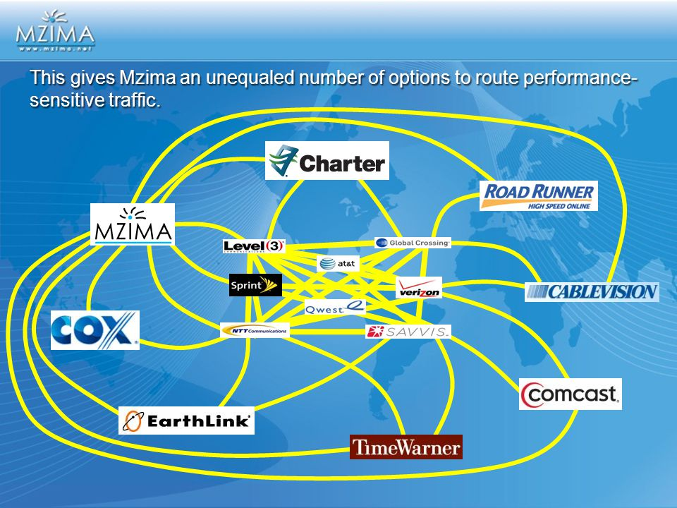 This gives Mzima an unequaled number of options to route performance- sensitive traffic.