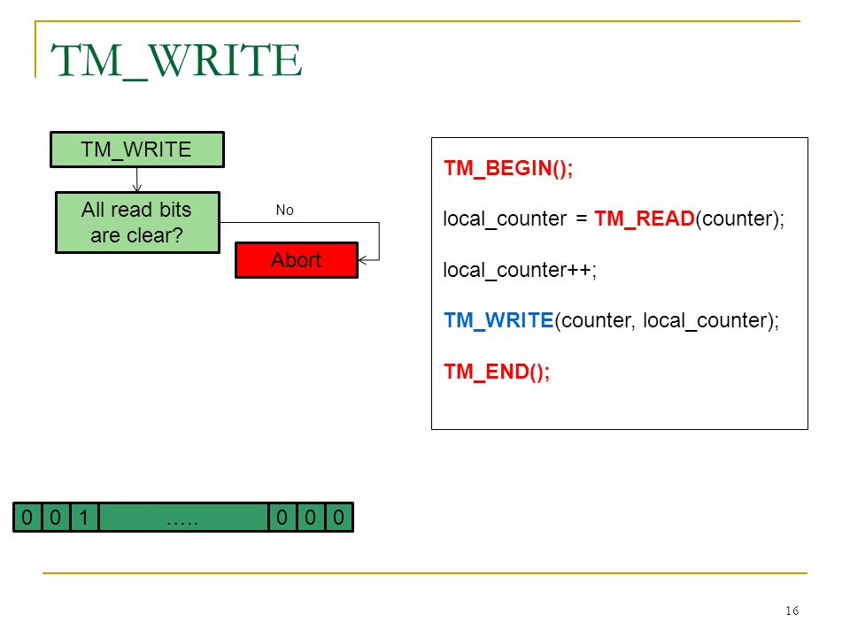 16 TM_WRITE TM_BEGIN(); local_counter = TM_READ(counter); local_counter++; TM_WRITE(counter, local_counter); TM_END(); Abort TM_WRITE All read bits are clear.
