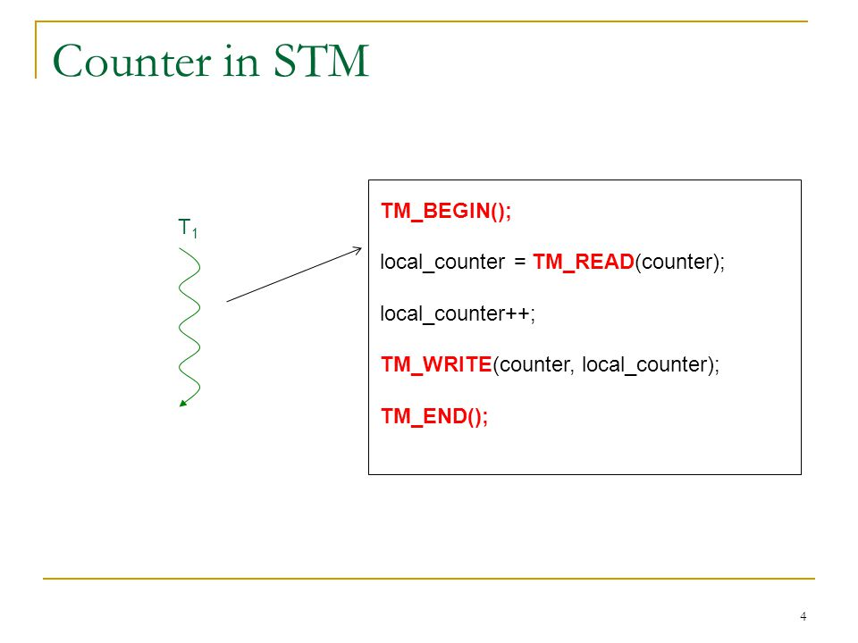 4 Counter in STM T1T1 TM_BEGIN(); local_counter = TM_READ(counter); local_counter++; TM_WRITE(counter, local_counter); TM_END();