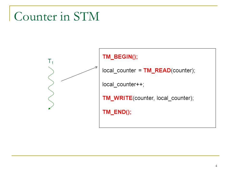 15 TM_READ TM_BEGIN(); local_counter = TM_READ(counter); local_counter++; TM_WRITE(counter, local_counter); TM_END(); Abort No 100000…..