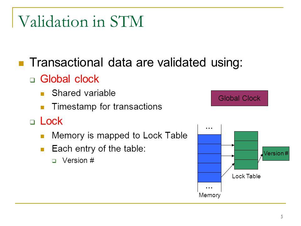 6 Updating Global Clock & Lock Increment Global Clock Version # = global_clock Global Clock Memory Lock Table Version # … … counter
