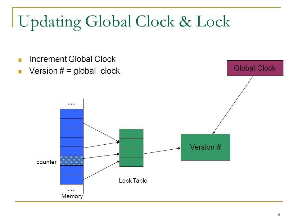 17 TM_WRITE TM_BEGIN(); local_counter = TM_READ(counter); local_counter++; TM_WRITE(counter, local_counter); TM_END(); Abort TM_WRITE Acquire lock failed All read bits are clear.