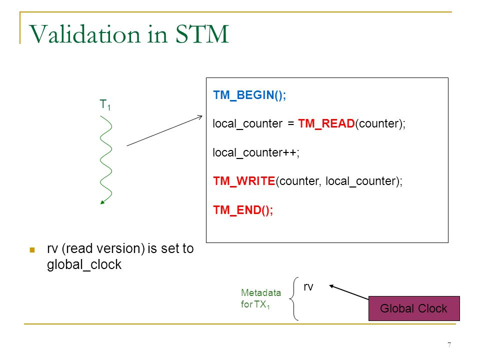 7 Validation in STM rv (read version) is set to global_clock T1T1 TM_BEGIN(); local_counter = TM_READ(counter); local_counter++; TM_WRITE(counter, local_counter); TM_END(); Metadata for TX 1 rv Global Clock