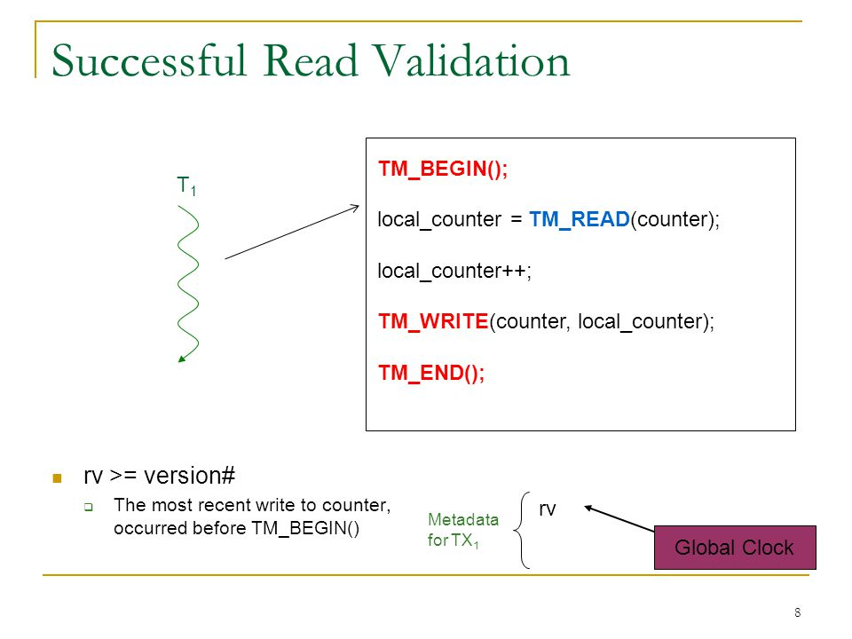 8 Successful Read Validation rv >= version#  The most recent write to counter, occurred before TM_BEGIN() T1T1 TM_BEGIN(); local_counter = TM_READ(counter); local_counter++; TM_WRITE(counter, local_counter); TM_END(); Metadata for TX 1 Global Clock rv