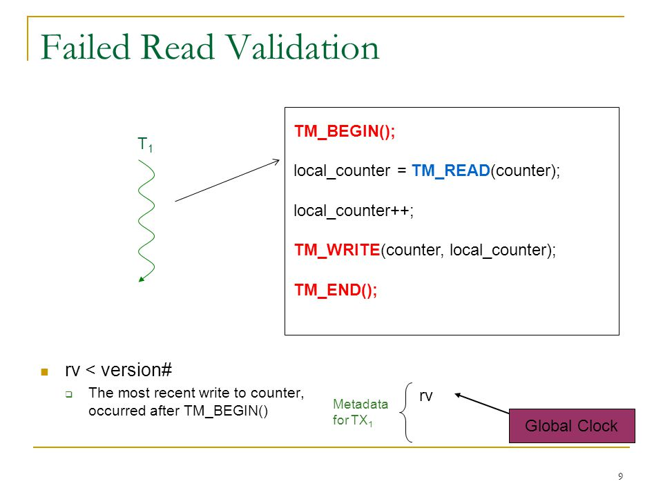 Overhead of Validation This method, called GV4, results in many cache coherence misses if transactions commit frequently 10 P 1 $ $ P n Global Clock