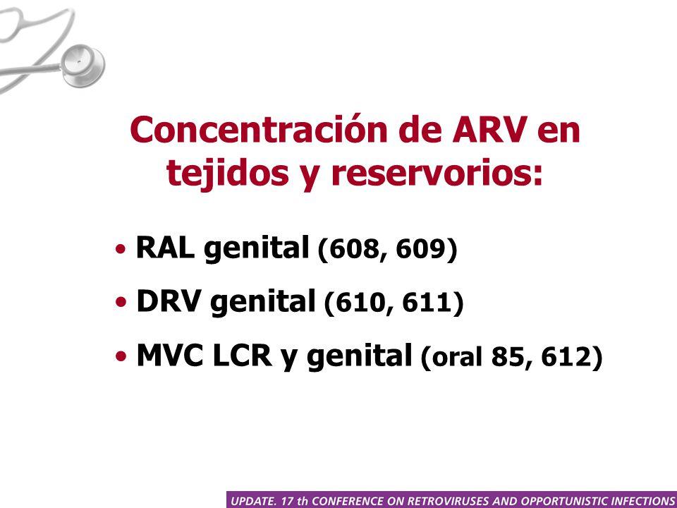 Concentración de ARV en tejidos y reservorios: RAL genital (608, 609) DRV genital (610, 611) MVC LCR y genital (oral 85, 612)