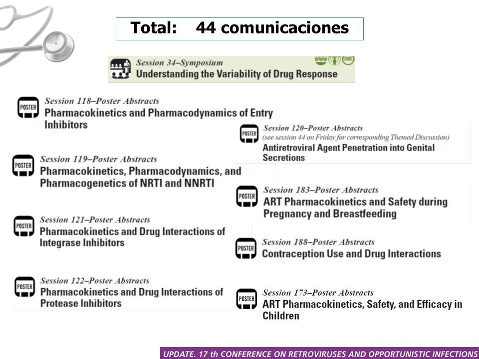 Total: 44 comunicaciones