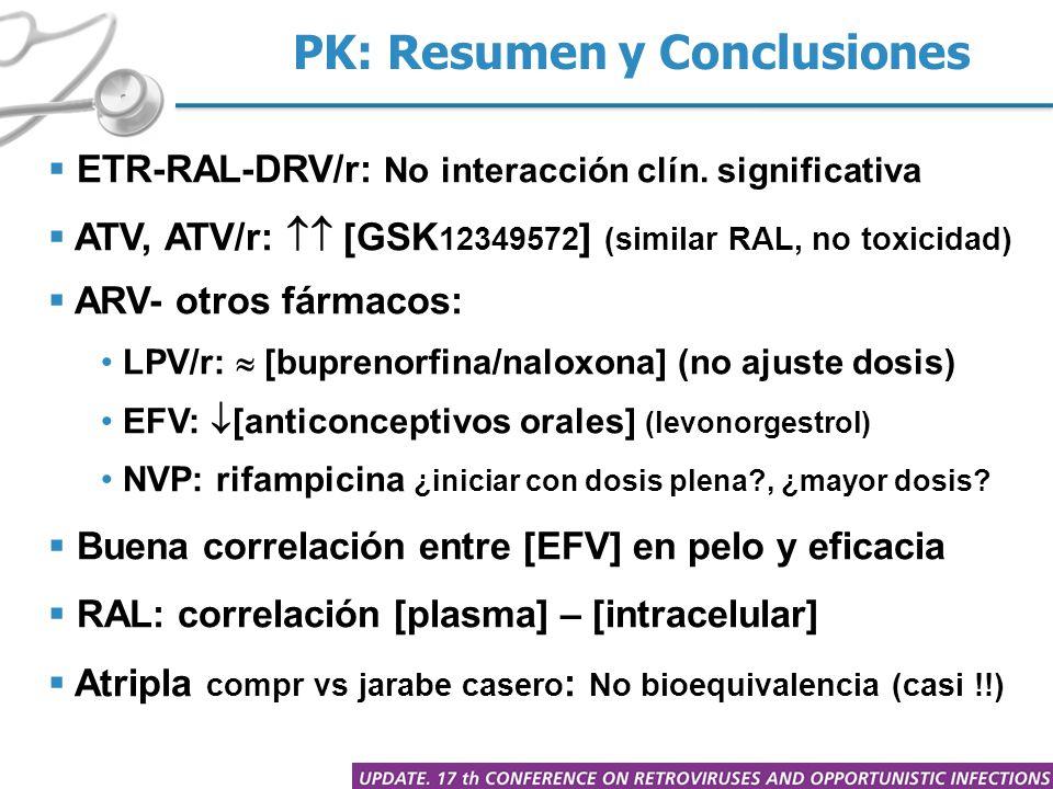 PK: Resumen y Conclusiones  ETR-RAL-DRV/r: No interacción clín. significativa  ATV, ATV/r:  [GSK 12349572 ] (similar RAL, no toxicidad)  ARV- otr