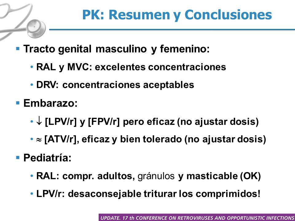  Tracto genital masculino y femenino: RAL y MVC: excelentes concentraciones DRV: concentraciones aceptables  Embarazo:  [LPV/r] y [FPV/r] pero efic