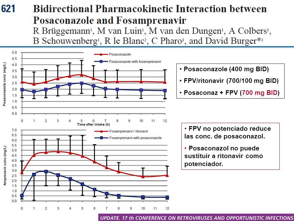 Posaconazole (400 mg BID) FPV/ritonavir (700/100 mg BID) Posaconaz + FPV (700 mg BID) FPV no potenciado reduce las conc. de posaconazol. Posaconazol n