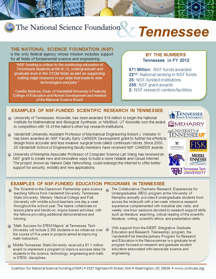 Ff BY THE NUMBERS Tennessee in FY 2012 $71 Million: NSF funds awarded 22 nd : National ranking in NSF funds 25: NSF-funded institutions 259: NSF grant awards 2: NSF research centers/facilities EXAMPLES OF NSF-FUNDED SCIENTIFIC RESEARCH IN TENNESSEE EXAMPLES OF NSF-FUNDED EDUCATION PROGRAMS IN TENNESSEE 1 Coalition for National Science Funding (CNSF)  1527 Eighteenth Street, NW  Washington, DC 20036  www.cnsfweb.org Tennessee THE NATIONAL SCIENCE FOUNDATION (NSF) is the only federal agency whose mission includes support for all fields of fundamental science and engineering.