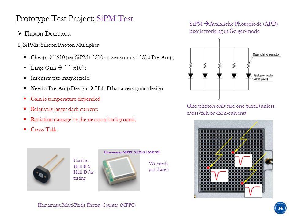  Photon Detectors: 1, SiPMs: Silicon Photon Multiplier  Cheap  ~$10 per SiPM+~$10 power supply+~$10 Pre-Amp;  Large Gain  ~~ x10 6 ;  Insensitiv