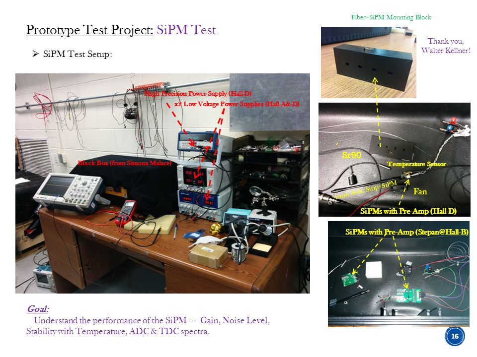  SiPM Test Setup: 4mm Scin. Strip+SiPM Goal: Understand the performance of the SiPM --- Gain, Noise Level, Stability with Temperature, ADC & TDC spec