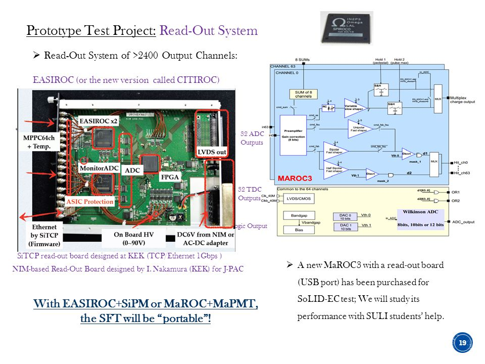 SiTCP read-out board designed at KEK (TCP/Ethernet 1Gbps ) 32ch Inputs with adjustable High/Low Gain 32 ADC Outputs 32 TDC Outputs Logic Output EASIRO