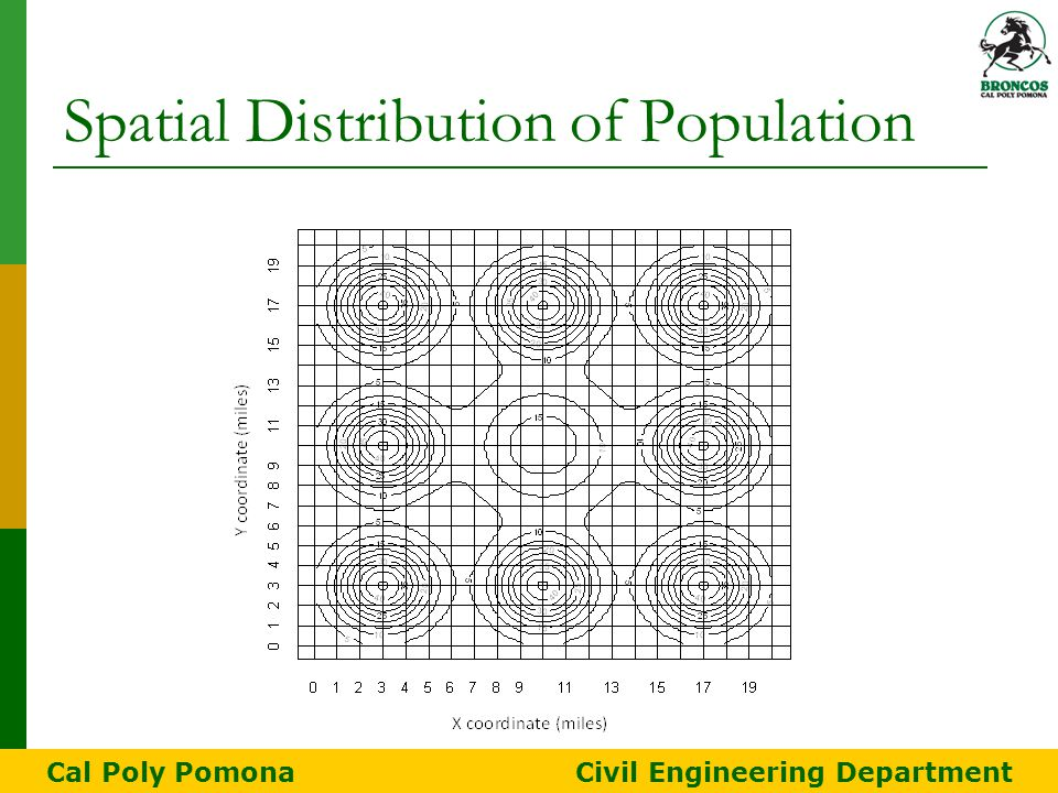 Spatial Distribution of Population Cal Poly Pomona Civil Engineering Department