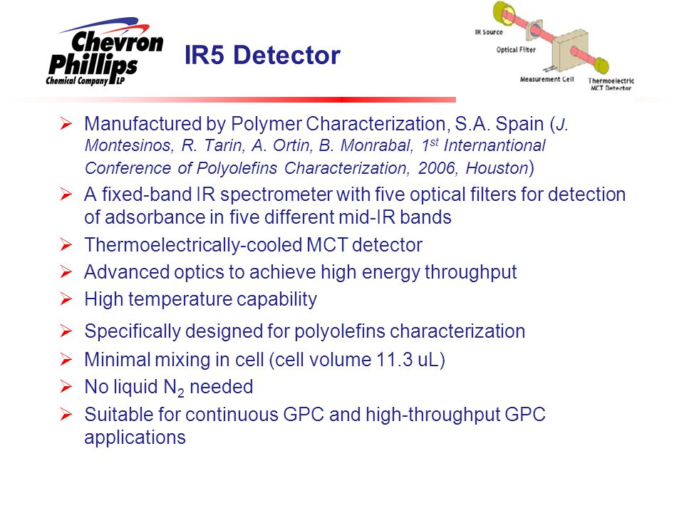 IR5 Detector  Manufactured by Polymer Characterization, S.A. Spain ( J. Montesinos, R. Tarin, A. Ortin, B. Monrabal, 1 st Internantional Conference o