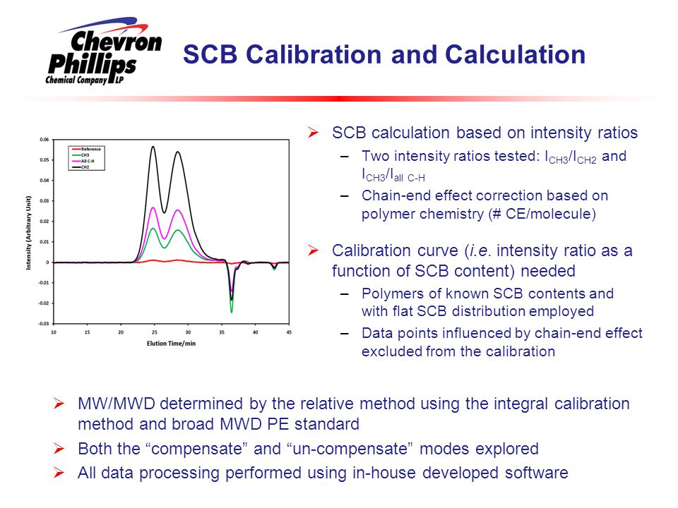 SCB Calibration and Calculation  SCB calculation based on intensity ratios –Two intensity ratios tested: I CH3 /I CH2 and I CH3 /I all C-H –Chain-end