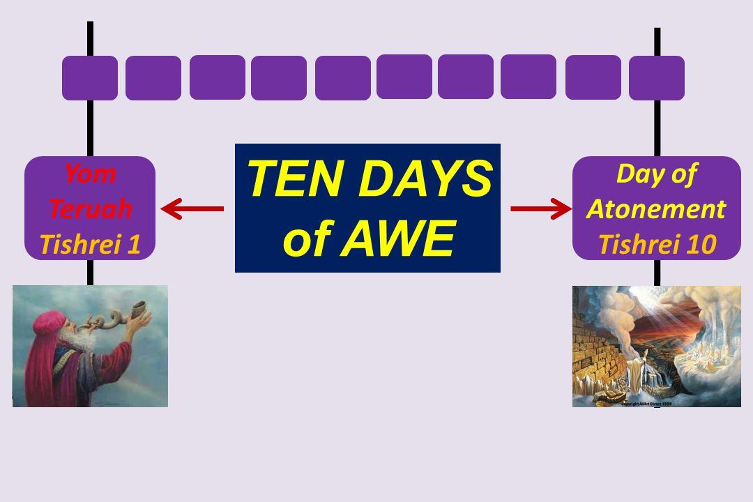 Yom Teruah Tishrei 1 Day of Atonement Tishrei 10 TEN DAYS of AWE