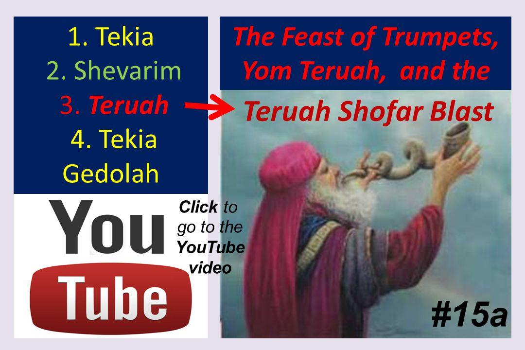 Yom Teruah 1. Tekia 2. Shevarim 3. Teruah 4. Tekia Gedolah Teruah Shofar Blast The Feast of Trumpets, Yom Teruah, and the Click to go to the YouTube v
