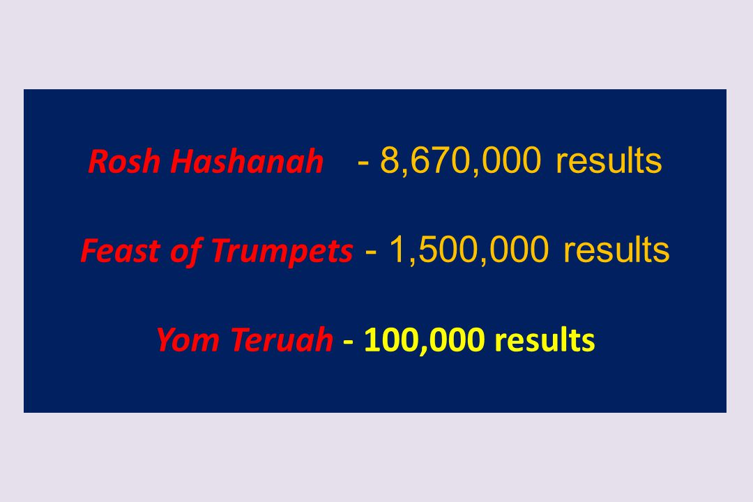 Rosh Hashanah - 8,670,000 results Feast of Trumpets - 1,500,000 results Yom Teruah - 100,000 results