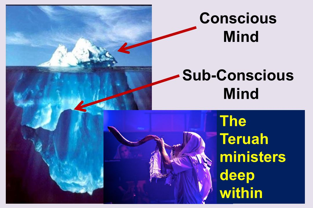 Conscious Mind Sub-Conscious Mind The Teruah ministers deep within