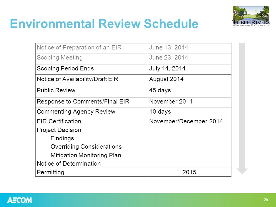 Environmental Review Schedule 20 Notice of Preparation of an EIR June 13, 2014 Scoping Meeting June 23, 2014 Scoping Period Ends July 14, 2014 Notice of Availability/Draft EIR August 2014 Public Review 45 days Response to Comments/Final EIR November 2014 Commenting Agency Review 10 days EIR Certification Project Decision Findings Overriding Considerations Mitigation Monitoring Plan Notice of Determination November/December 2014 Permitting2015
