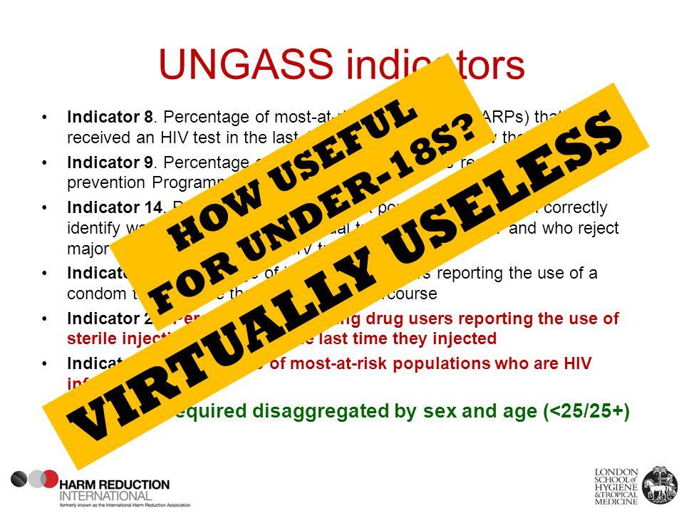 UNGASS indicators Indicator 8.