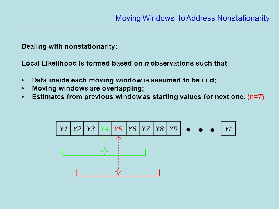 Moving Windows to Address Nonstationarity Dealing with nonstationarity: Local Likelihood is formed based on n observations such that Data inside each moving window is assumed to be i.i.d; Moving windows are overlapping; Estimates from previous window as starting values for next one.