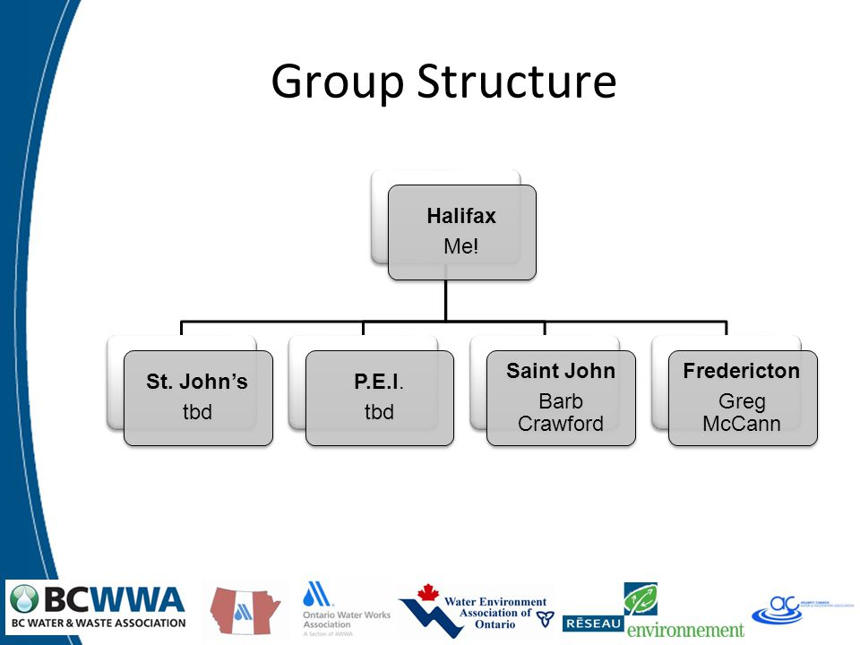 Group Structure Halifax Me. St. John's tbd P.E.I.