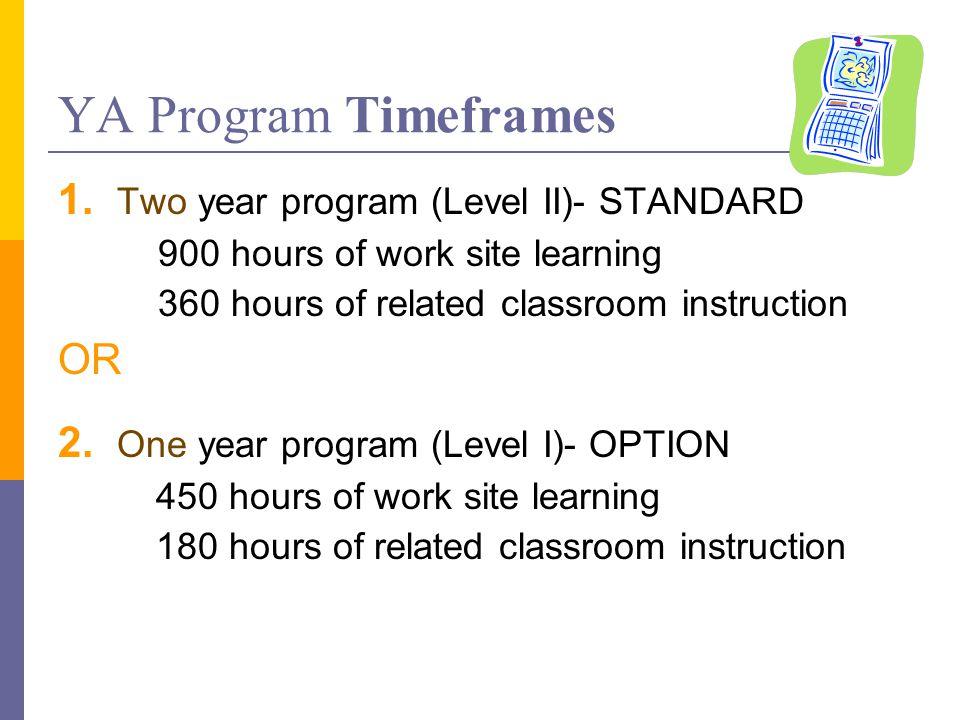 YA Program Timeframes 1.
