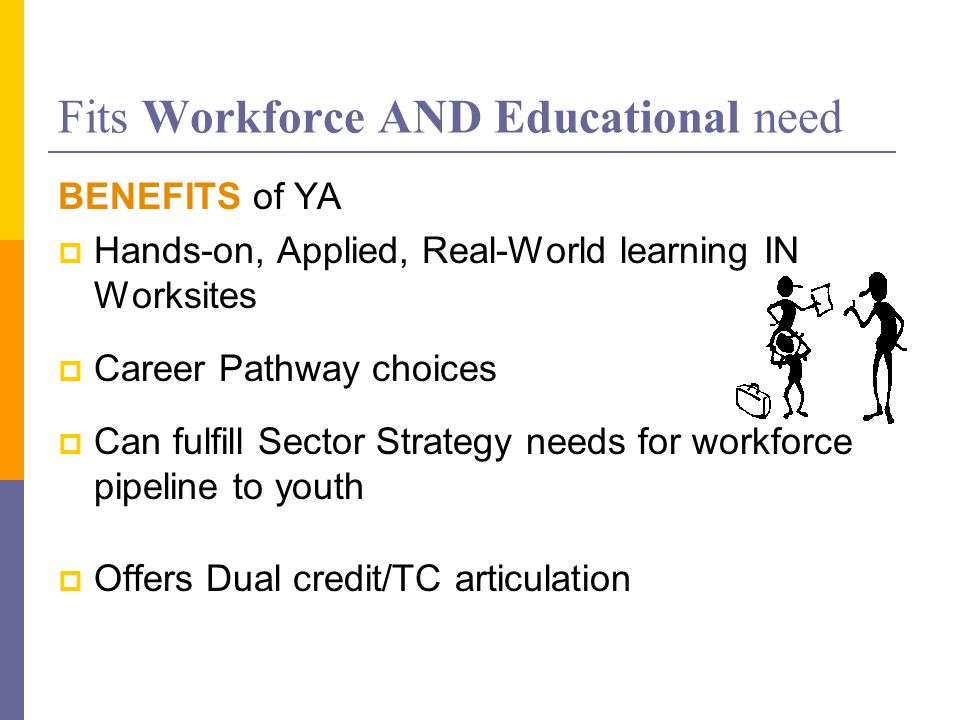 Fits Workforce AND Educational need BENEFITS of YA  Hands-on, Applied, Real-World learning IN Worksites  Career Pathway choices  Can fulfill Sector Strategy needs for workforce pipeline to youth  Offers Dual credit/TC articulation