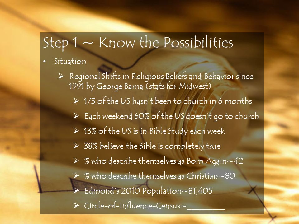 Step 1 ~ Know the Possibilities Situation  Regional Shifts in Religious Beliefs and Behavior since 1991 by George Barna (stats for Midwest)  1/3 of the US hasn't been to church in 6 months  Each weekend 60% of the US doesn't go to church  13% of the US is in Bible Study each week  38% believe the Bible is completely true  % who describe themselves as Born Again~42  % who describe themselves as Christian~80  Edmond's 2010 Population~81,405  Circle-of-Influence-Census~_________