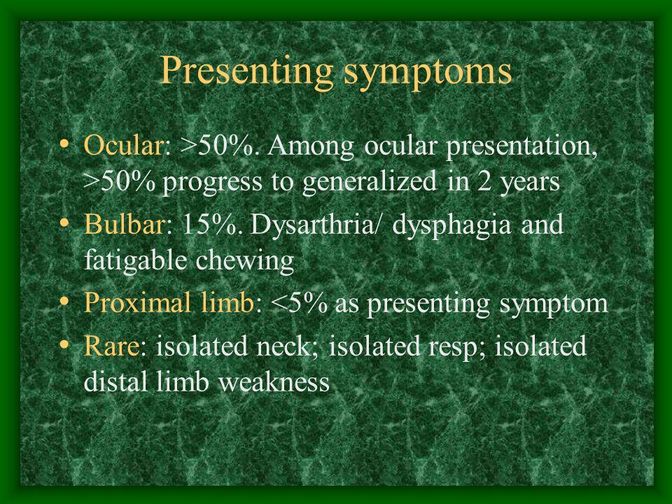 Presenting symptoms Ocular: >50%.