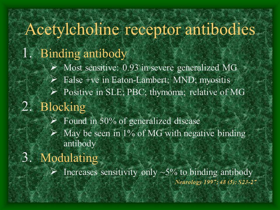 Acetylcholine receptor antibodies 1.