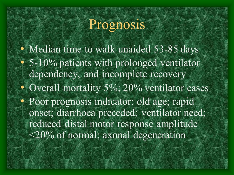 Prognosis Median time to walk unaided days 5-10% patients with prolonged ventilator dependency, and incomplete recovery Overall mortality 5%; 20% ventilator cases Poor prognosis indicator: old age; rapid onset; diarrhoea preceded; ventilator need; reduced distal motor response amplitude <20% of normal; axonal degeneration