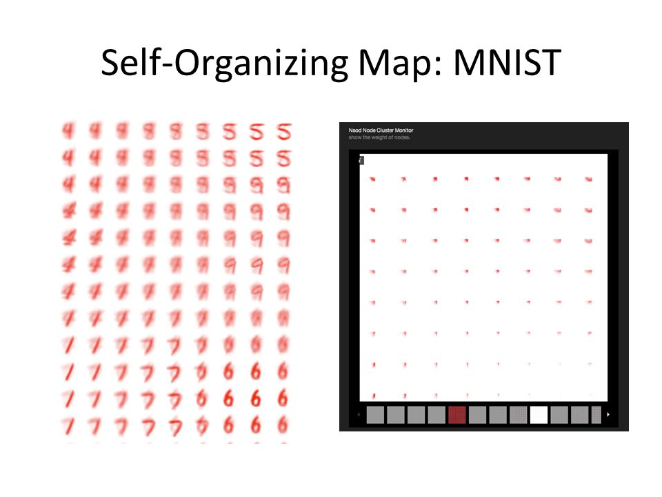 Self-Organizing Map: MNIST