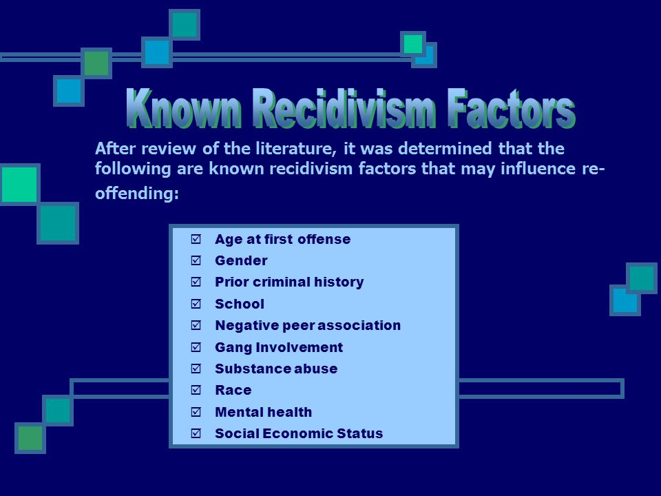  Age at first offense  Gender  Prior criminal history  School  Negative peer association  Gang Involvement  Substance abuse  Race  Mental health  Social Economic Status After review of the literature, it was determined that the following are known recidivism factors that may influence re- offending: