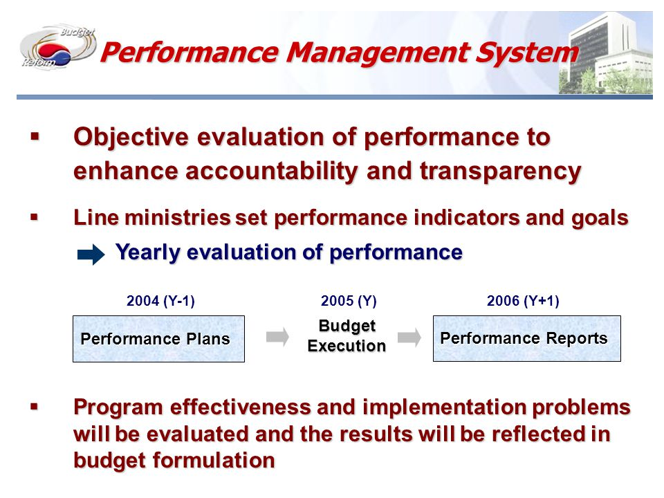 Performance Management System  Objective evaluation of performance to enhance accountability and transparency  Line ministries set performance indicators and goals Yearly evaluation of performance Yearly evaluation of performance  Program effectiveness and implementation problems will be evaluated and the results will be reflected in budget formulation Performance Plans BudgetExecution 2004 (Y-1)2006 (Y+1)2005 (Y) Performance Reports