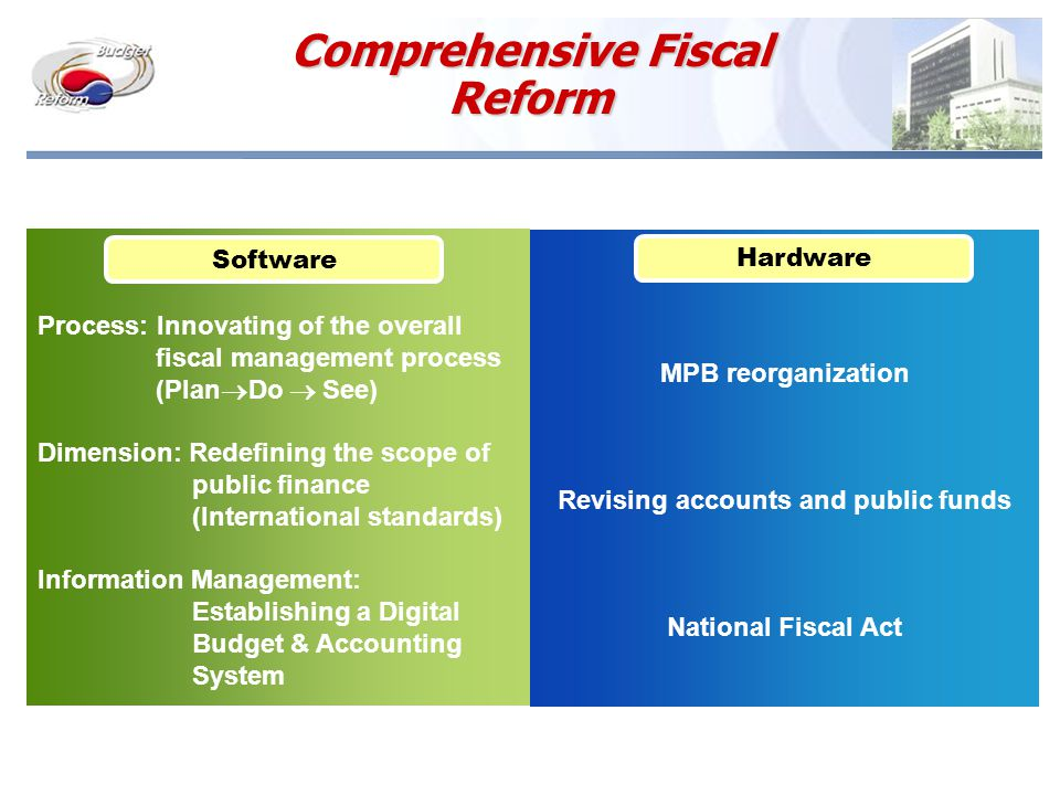 Comprehensive Fiscal Reform MPB reorganization Revising accounts and public funds National Fiscal Act Process: Innovating of the overall fiscal management process (Plan  Do  See) Dimension: Redefining the scope of public finance (International standards) Information Management: Establishing a Digital Budget & Accounting System Software Hardware
