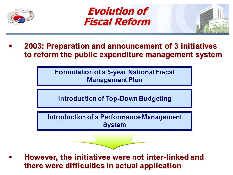 Evolution of Fiscal Reform Formulation of a 5-year National Fiscal Management Plan Introduction of Top-Down Budgeting Introduction of a Performance Management System  2003: Preparation and announcement of 3 initiatives to reform the public expenditure management system  However, the initiatives were not inter-linked and there were difficulties in actual application