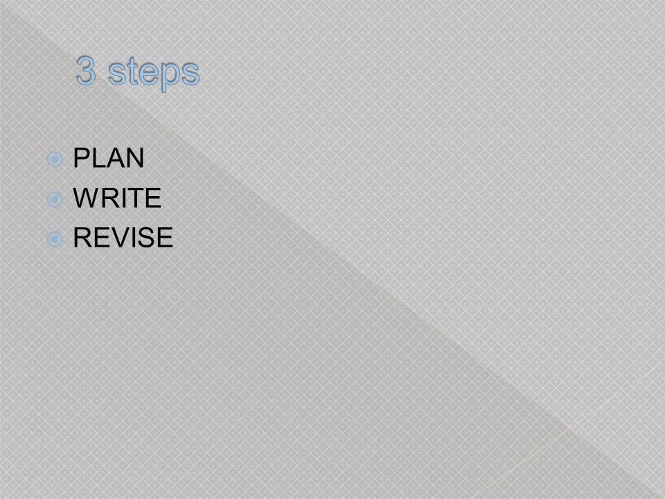 PLAN  WRITE  REVISE