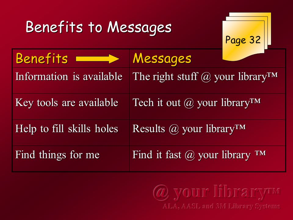 Benefits to Messages BenefitsMessages Information is available The right stuff @ your library™ Key tools are available Tech it out @ your library™ Help to fill skills holes Results @ your library™ Find things for me Find it fast @ your library ™ Page 32