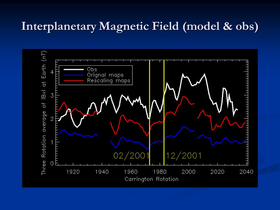 Interplanetary Magnetic Field (model & obs)