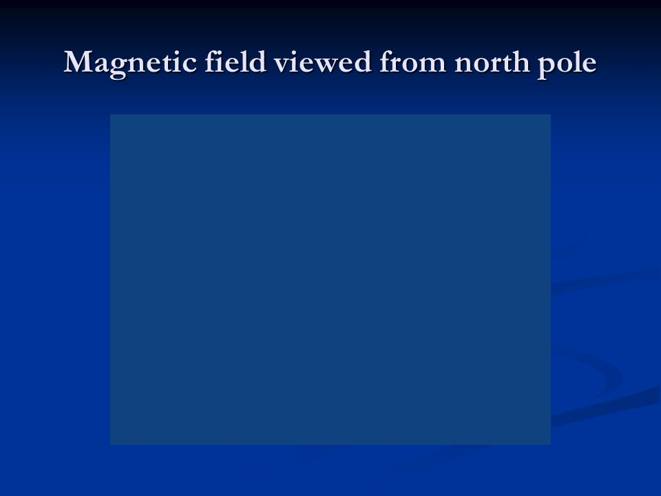 Magnetic field viewed from north pole