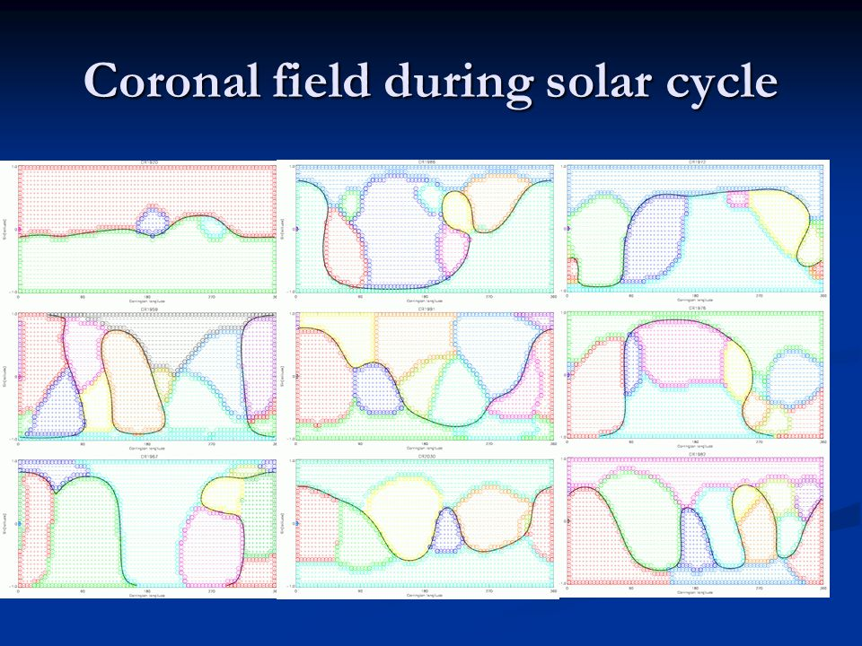 Coronal field during solar cycle