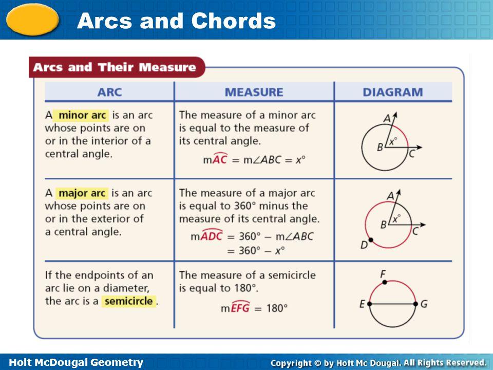 Holt McDougal Geometry Arcs and Chords