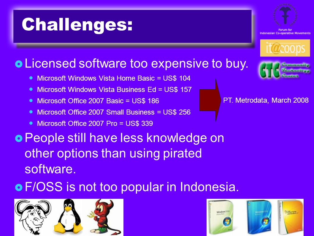  Licensed software too expensive to buy.