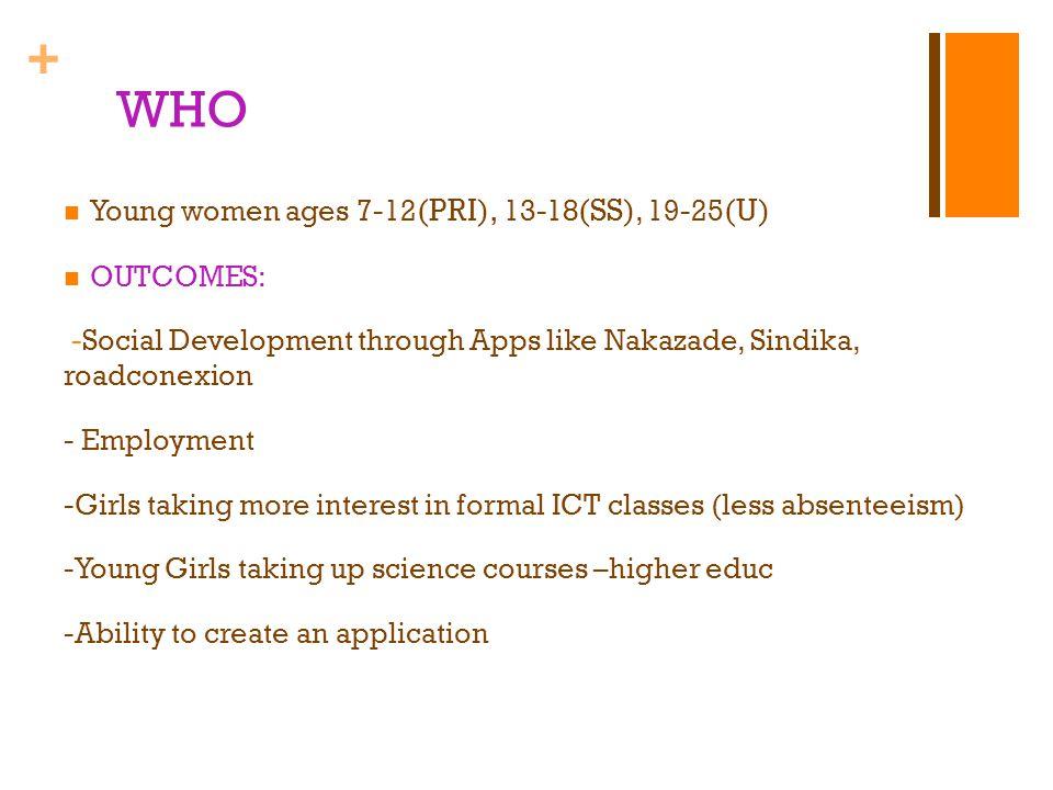 + WHO Young women ages 7-12 (PRI), 13-18 (SS), 19-25 (U) OUTCOMES: -Social Development through Apps like Nakazade, Sindika, roadconexion - Employment